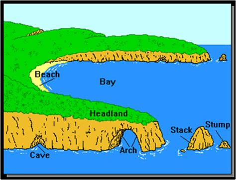 coastal landform features – golearngeography