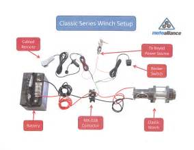 warn atv winch wiring diagram get free image about wiring diagram