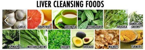 Liver Detox Health Food Store by Foods That Cleanse The Liver My Health Tips My Health Tips
