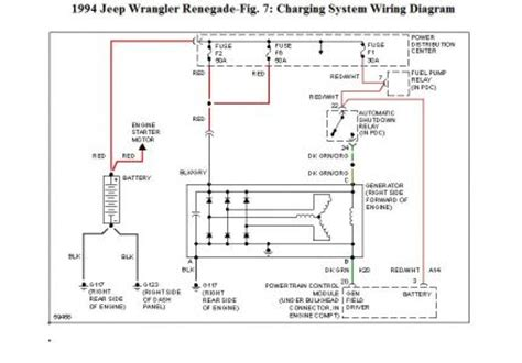 1994 jeep wrangler electrical wiring diagram electrical 1994 jeep wrangler wiring diagram 33 wiring diagram