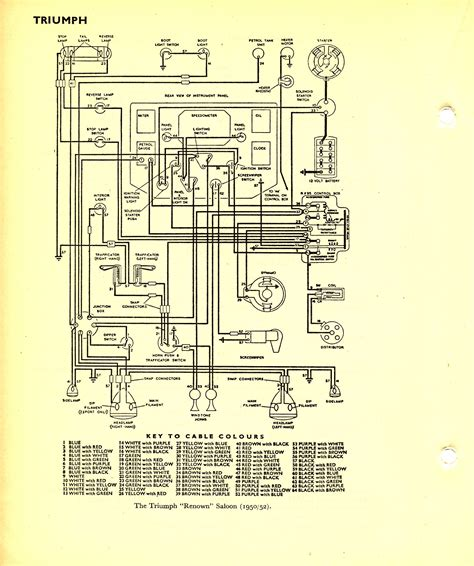 wiring diagram 1960 triumph tr3a wiring get free image