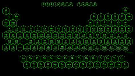 honeycomb  hexagon periodic tables