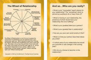 relationship coaching chion your career