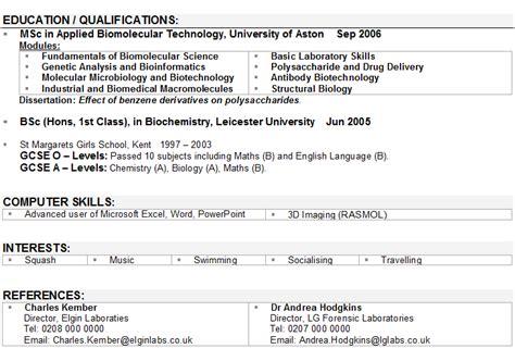 Science CV Sample