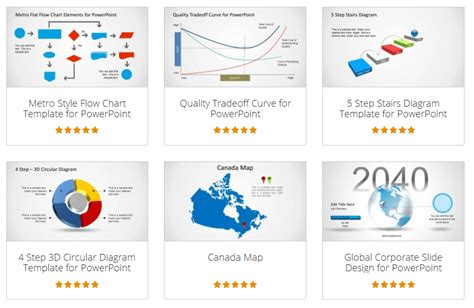 powerpoint presentation templates for mac the best powerpoint templates for mac