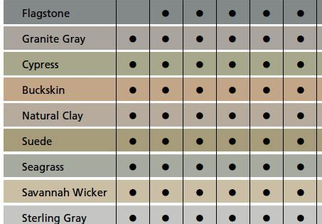 certainteed shingles colors chart certainteed cedar impressions 174 polymer shake and shingle