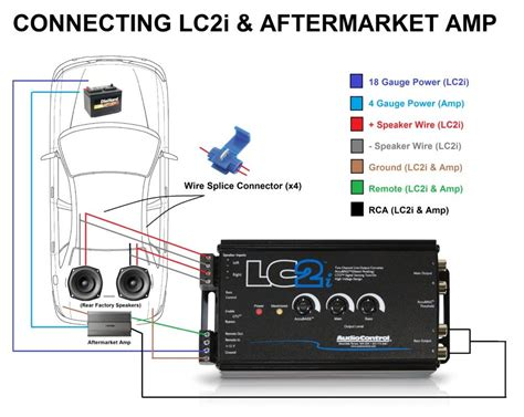 noob here so i want to install a lc2i for my sub it is
