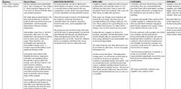 communication profile template communication plan communication plan with stakeholders