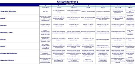 wann ist eine matrix invertierbar risikosteuerung im risikomanagementprozess axel schr 246 der