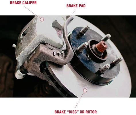 best brake pads what are the best car brake pads to buy wagner brake