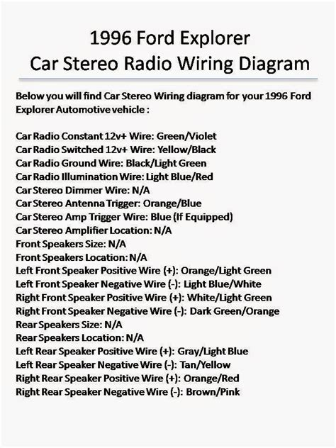 wiring diagrams and free manual ebooks 1996 ford explorer