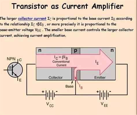 transistor lifier how it works how does basically an lifier work quora