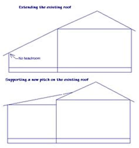 How To Tie A Shed by 1000 Images About Add On Structures On Shed