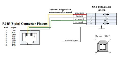 rs232 to rj45 wiring diagram rs232 cable wiring wiring