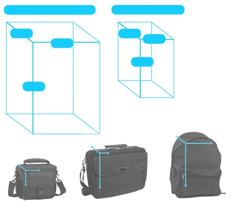 equipaje de mano con ryanair equipaje ryanair permitir 225 llevar en cabina la