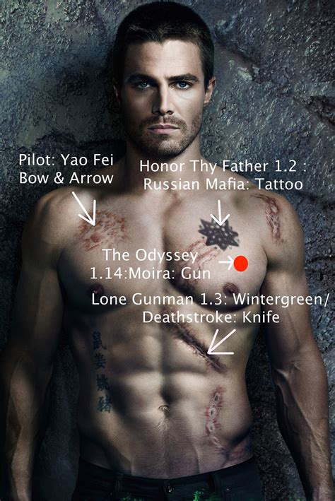 oliver queen tattoo dragon dc how did oliver queen get his scars science fiction