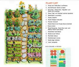 How To Layout A Vegetable Garden Vegetable Garden Plan For The Home