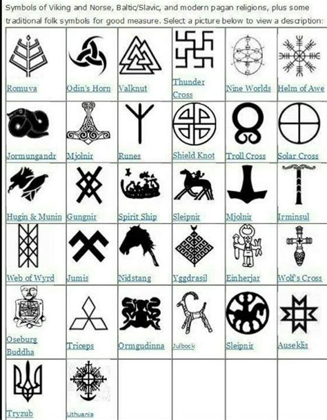 viking tattoos and meanings best 25 viking symbols ideas on viking