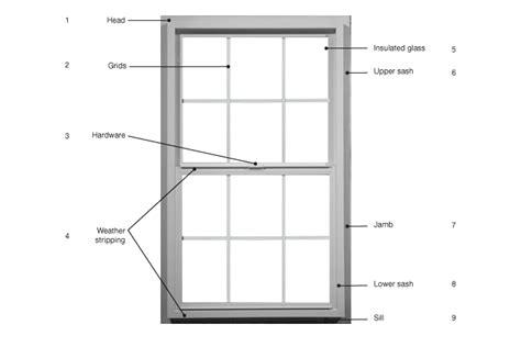 Windows Windows Doors 101 Exterior Door Components