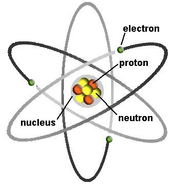 Element With 3 Protons by Geology Cafe
