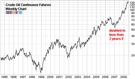 what can possibly explain the price of oil? | seeking alpha