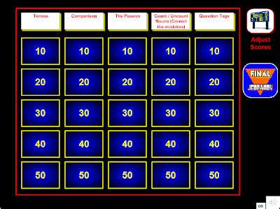 Around The World In English Grammar Review Jeopardy Game Jeopardy Generator