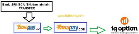 tutorial menggunakan iq option cara deposit iq option dengan atm bri bni bca bank lokal