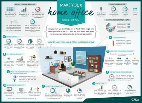 bureau 騁ude g駮technique 9 tips to be productive in your home office be