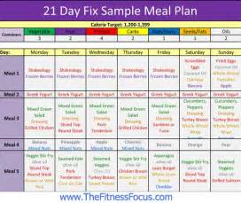 sample meal plan amp grocery shopping list for the 21 day