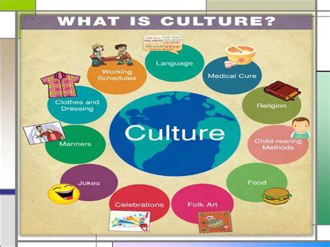 cultural background definition concept of culture cultural diversity