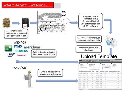 Mechanical Integrity Visualaim Mechanical Integrity Program Template