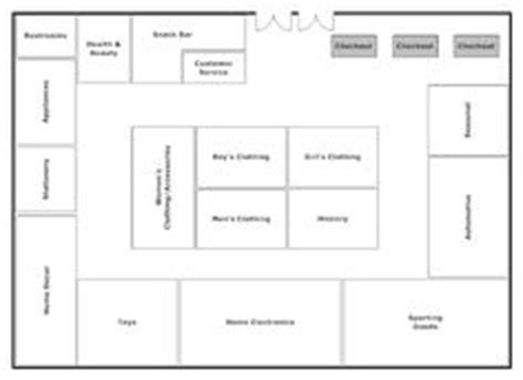store layout and design definition 1000 images about dream retail layout on pinterest