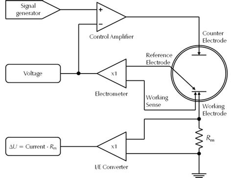 electrical generator schematic transformer schematic