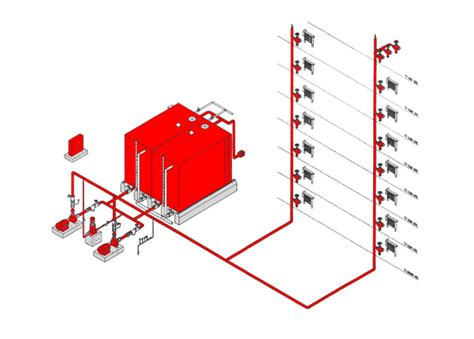 Plumbing Riser Definition by Safety Equipments Extinguishers Fighting