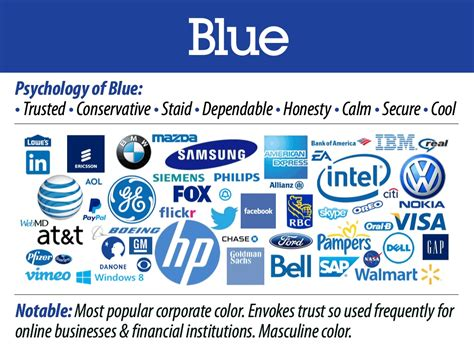 color brand blue psychologyofblue trusted conservative staid