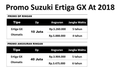 Promo Dp Ringan Suzuki Ertiga by Ertiga Tahun 2018 Harga Promo Dp Ringan Angsuran