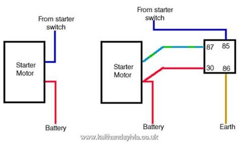 starter wiring mod