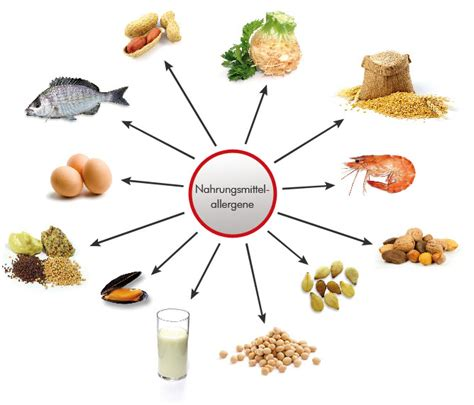 contaminazione alimentare allergenene berghorst dranken