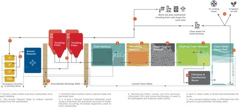 membuat flowchart di open office diagram hassego image collections how to guide and refrence