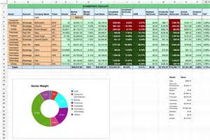 Sle Investment Portfolio Templates by Dividend Stock Portfolio Tracker With Transactions Page