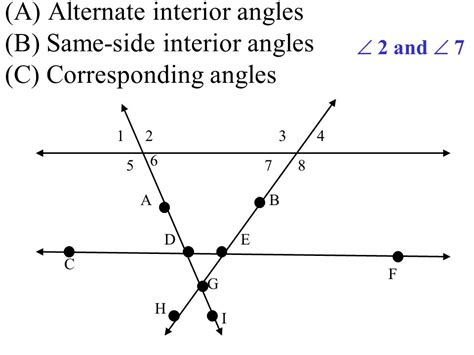 Same Side Interior Angles Are Congruent warm up open book to page 73 read all of the 3 1 section