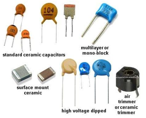 capacitors and capacitance 17 best images about capacitores on ceramics different types of and electronics