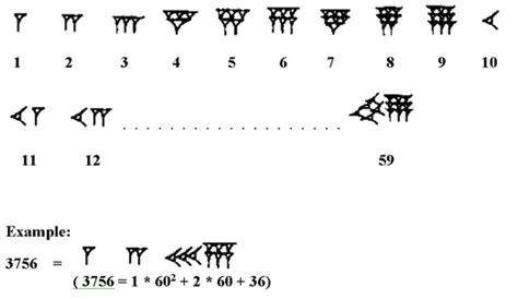 converter number system babylonian numerals to hindu arabic converter