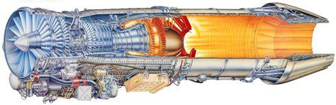 Ge F414 Engines Motor A Jato Ca 231 As E Aeronave