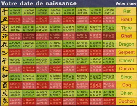 Calendrier Zodiaque Chinois Calendrier 2016 Signes Astrologiques