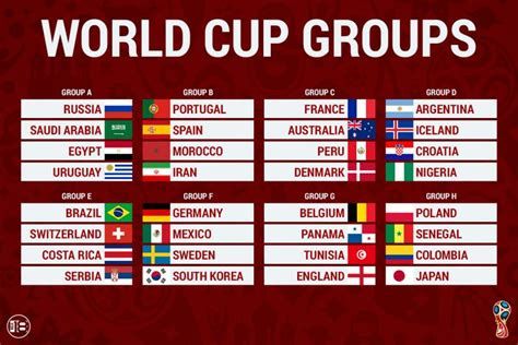 world cup soccer result world cup draw results