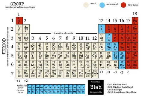 printable periodic table rounded atomic mass new periodic table with whole mass numbers