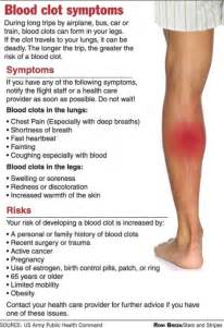 What A Blood Clot In The Leg Looks Like by 5 Methods For Minimizing Your Risk Of Blood Clots