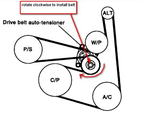 how to put a belt on a 2007 maybach 57 after changing out the alternator how do i get the serpentine belt back on is there a tension