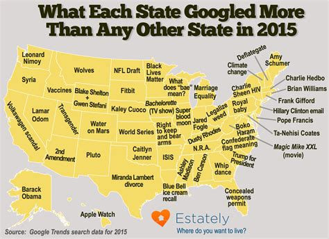 questions each state googles more than any other state what each state googled more than any other state in 2015